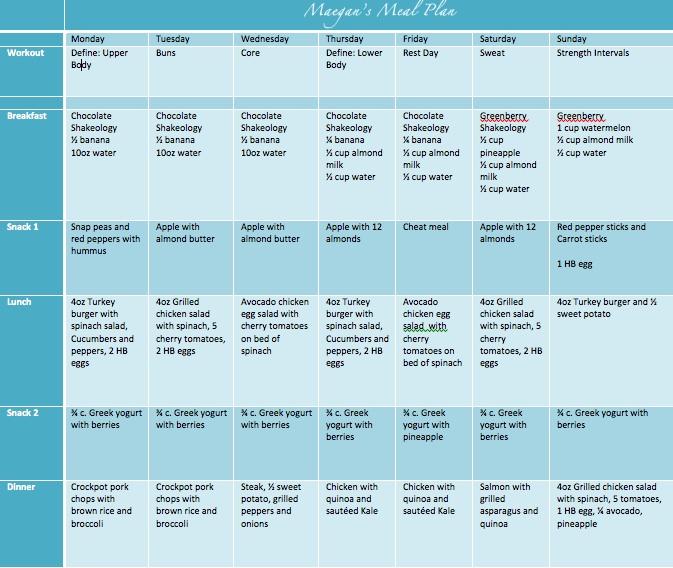 PIYO Week 3 Progress Update – Maegan Blinka