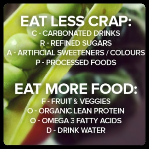 eat less crap