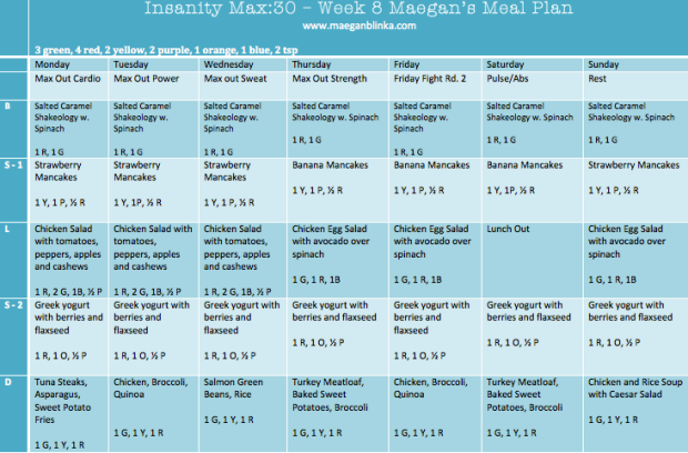 Maegan Blinka, Insanity Max 30, progress, results, Insanity Max 30 week 7, Insanity Max 30 month 2 schedule, Insanity Max: 30 meal plan, 21 day fix meal plan, Man Cakes