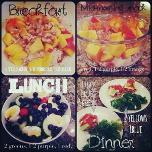 21 day fix day of meals