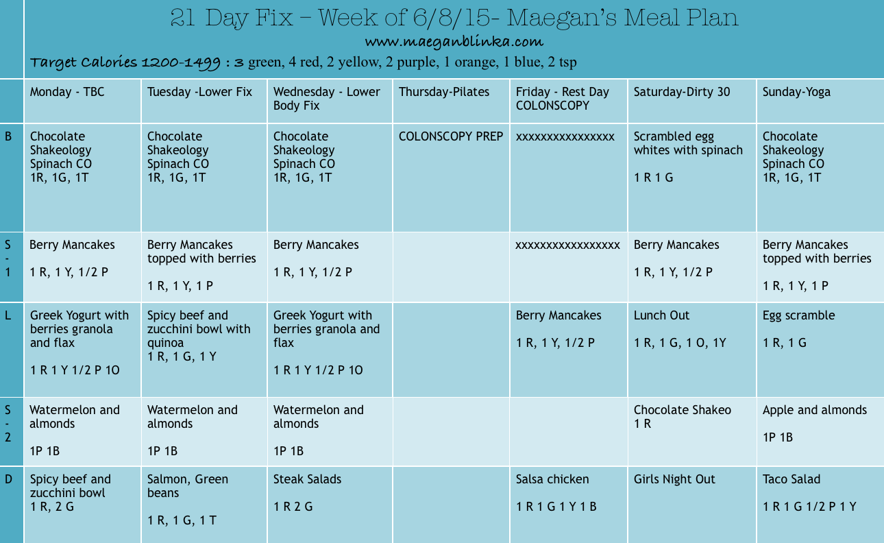 Maegan Blinka 21 Day Fix Example Meal Plan Modified