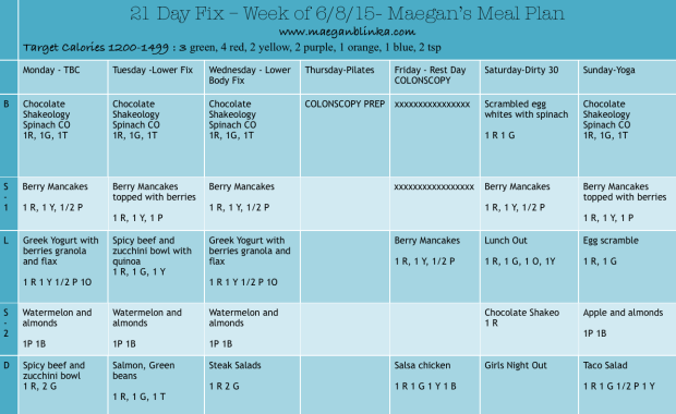 Maegan Blinka, 21 day fix example meal plan, 21 day fix meal plan modified, colonoscopy for young women, colonoscopy prep, Berry Mancakes, What are Mancakes, clean eating recipes, eat clean gluten free mom, living gluten free, gluten free on the 21-day fix, gluten free 21 day fix recipes