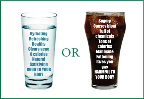 Day 27 Clean Eating-Water or Soda