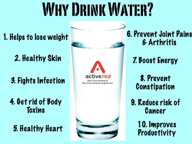 Day 6 Clean Eating-Why Water