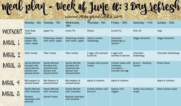 21 day fix meal plan with refresh June 6th updated