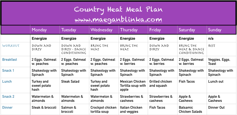 Country Heat, What is Country Heat, Example Country Heat Meal Plan, What are mancakes, Turkey & Sweet Potato hash, crockpot meals, 21 Day Fix approved Crockpot meals, Back to school dinner ideas, healthy crockpot dinner ideas, Inspiration, Fitness Inspiration