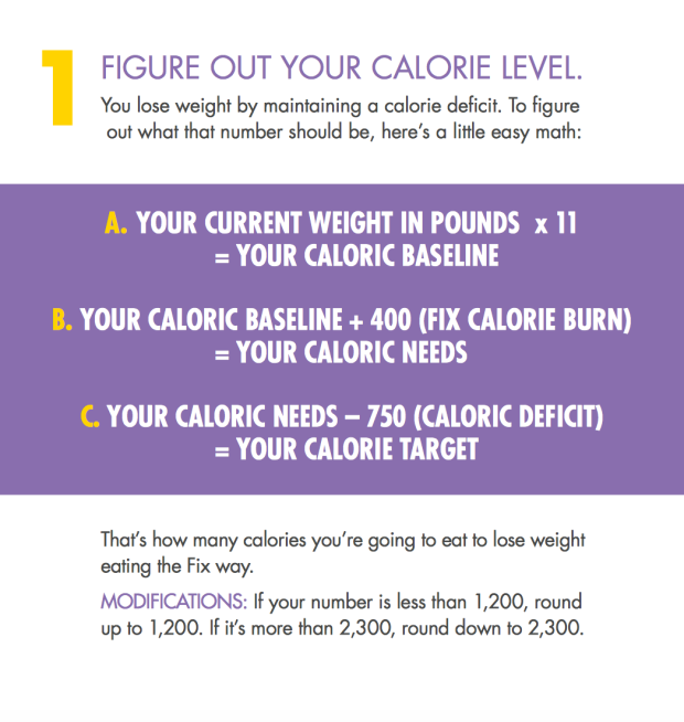 21-day-fix-target-calorie-calculator