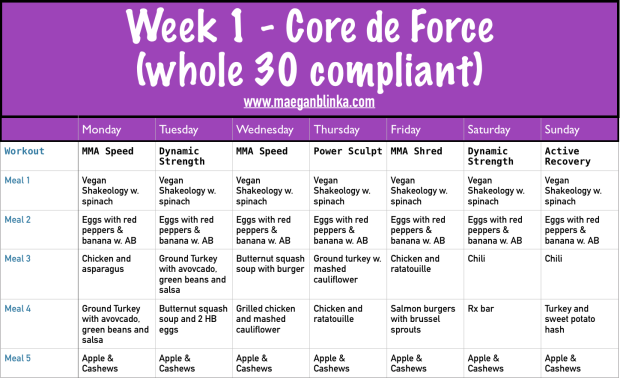 core-de-force-week-1-whole-30-compliant