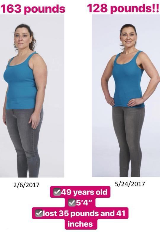 2B Mindset results 2