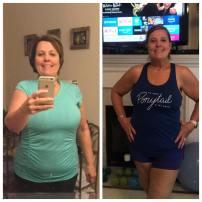 Cynthia transformation results