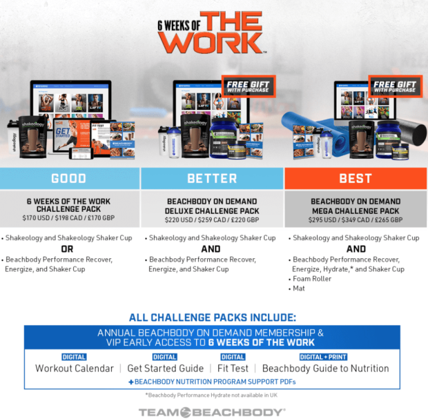 The work challenge comparions